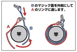 2枚の尻手ベルトを接続